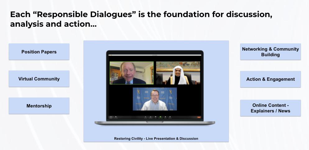 Responsible Dialogs